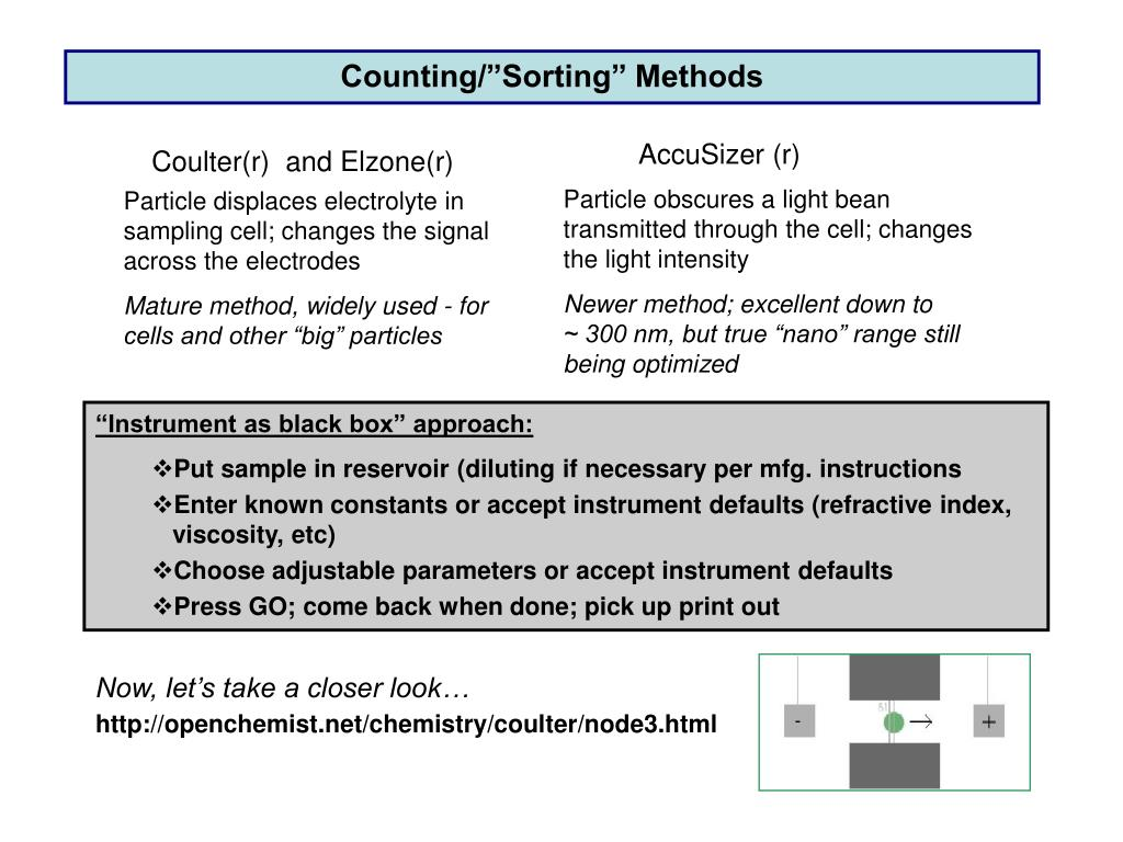"""Counting/""""Sorting"""" Methods"""
