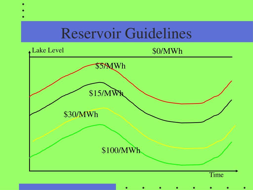 Reservoir Guidelines