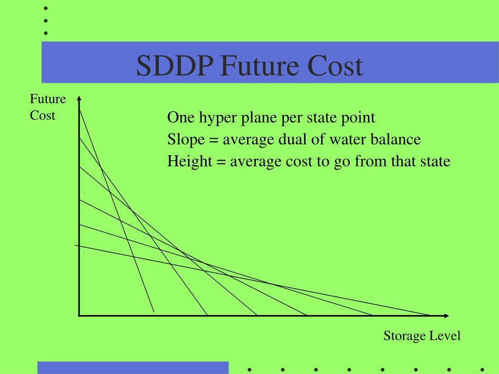 SDDP Future Cost