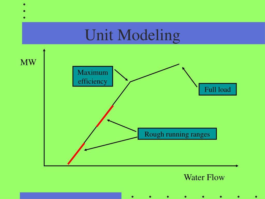 Unit Modeling