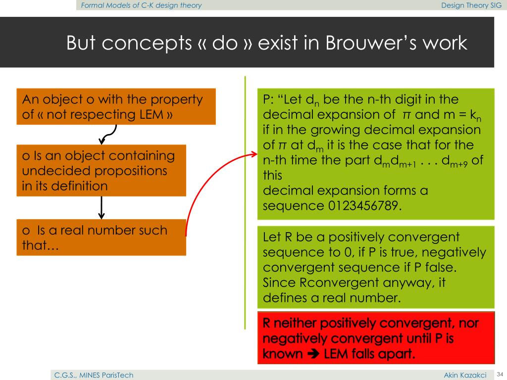 But concepts « do » exist in Brouwer's work