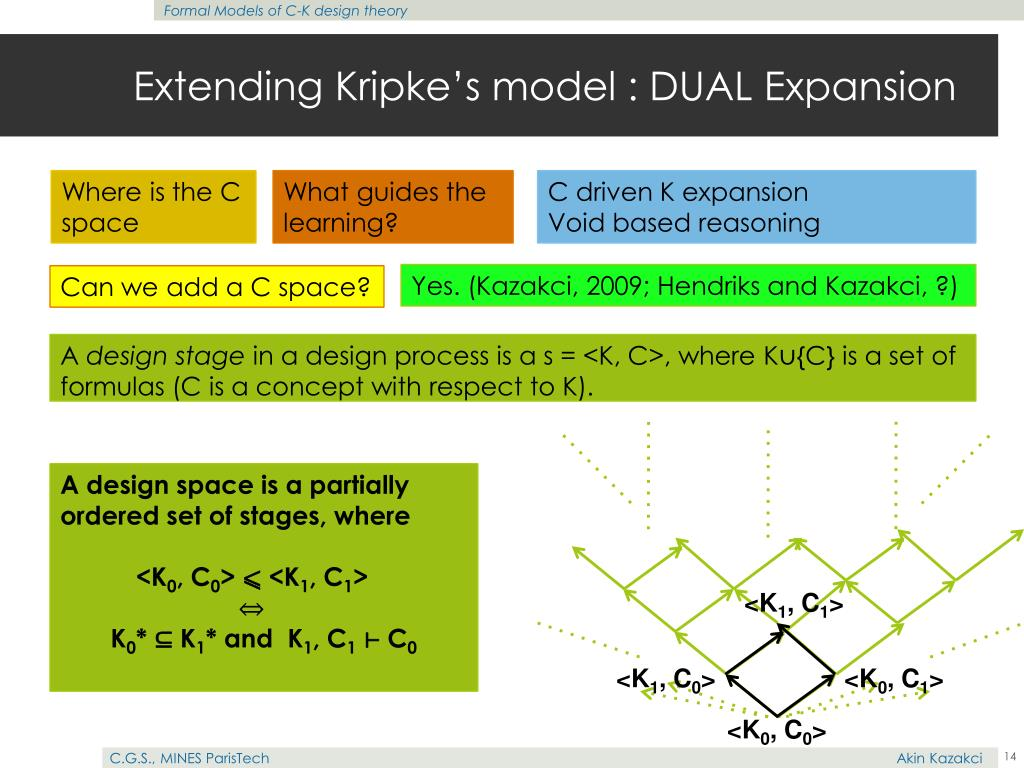 Extending Kripke's model : DUAL Expansion