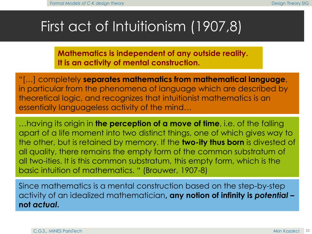 First act of Intuitionism (1907,8)