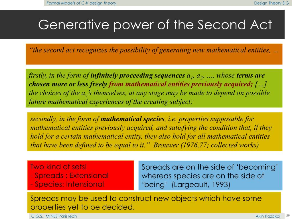 Generative power of the Second Act
