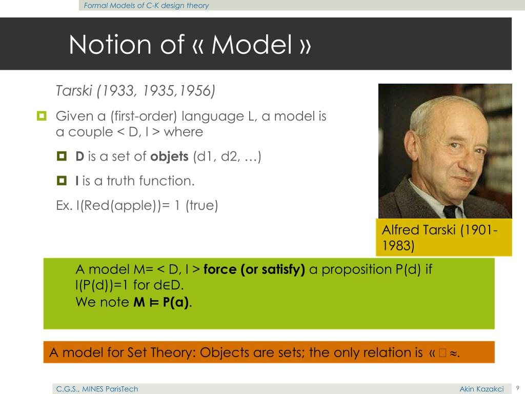 Notion of « Model »