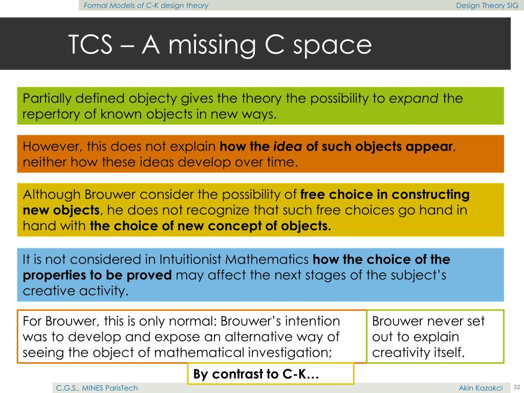 TCS – A missing C space