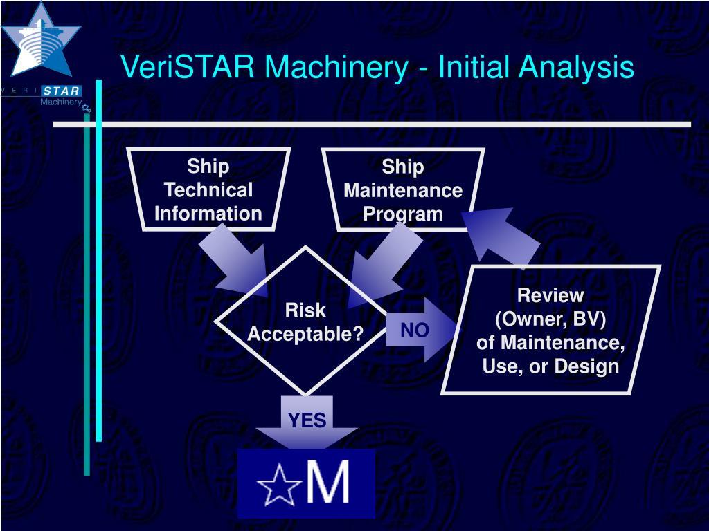 VeriSTAR Machinery - Initial Analysis