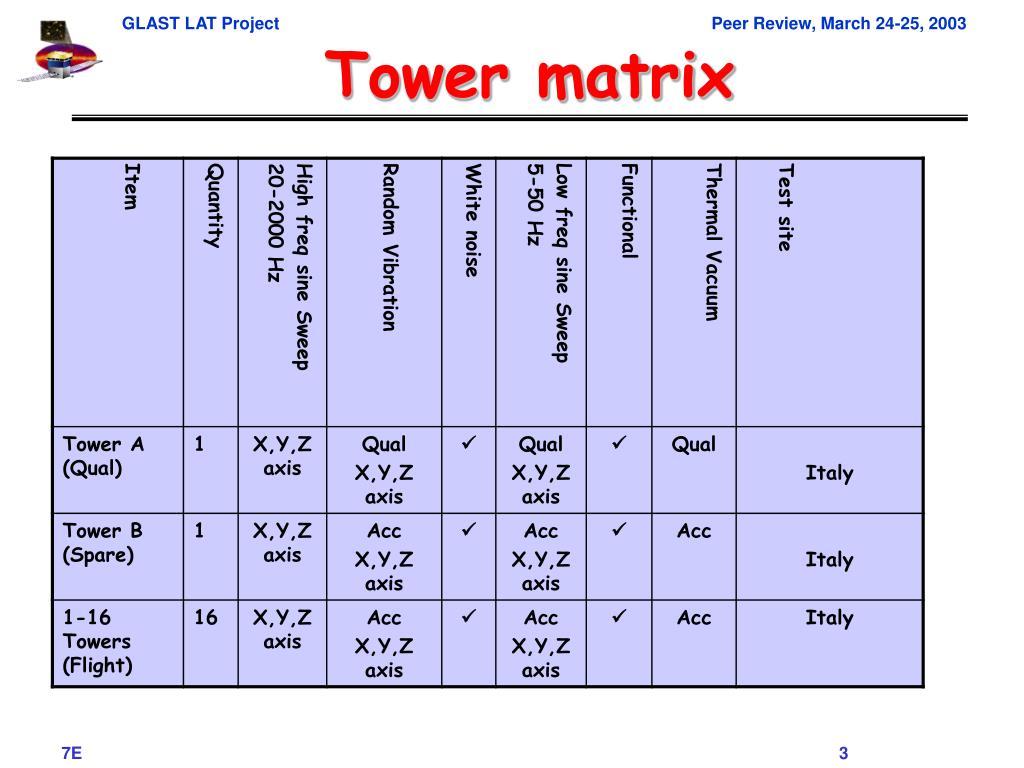 Tower matrix