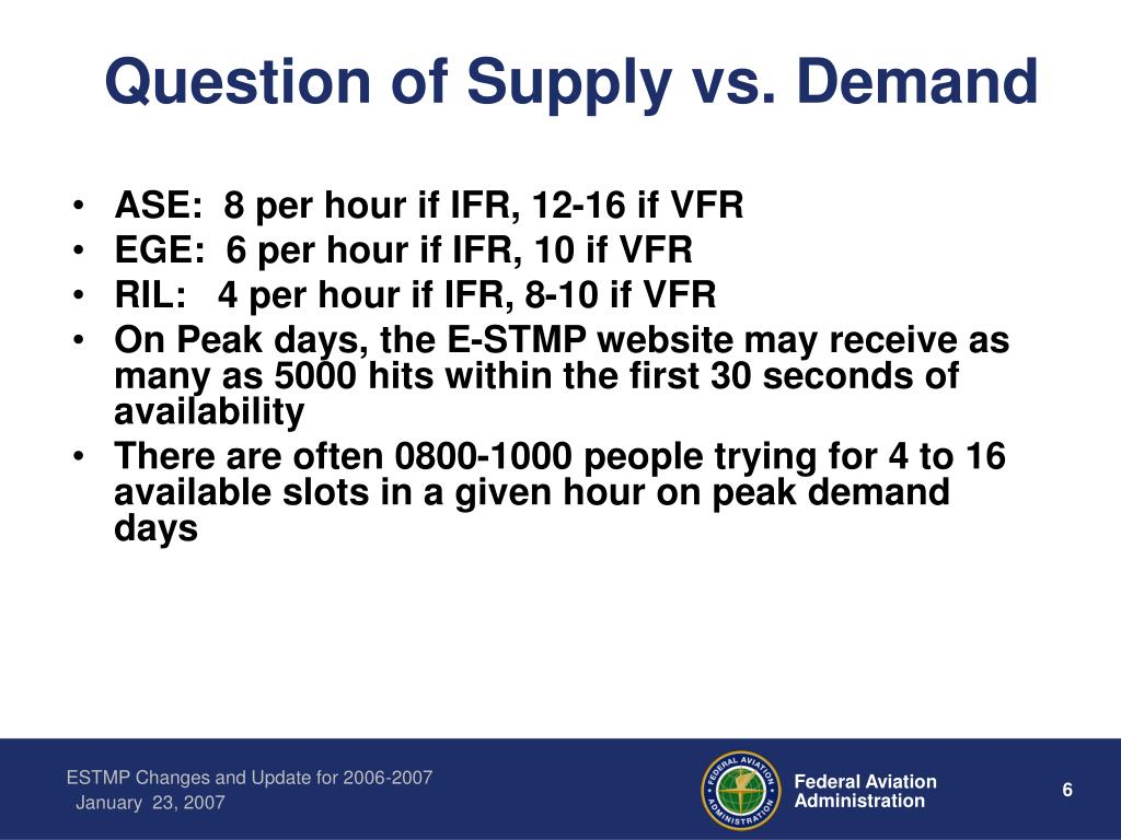 Question of Supply vs. Demand