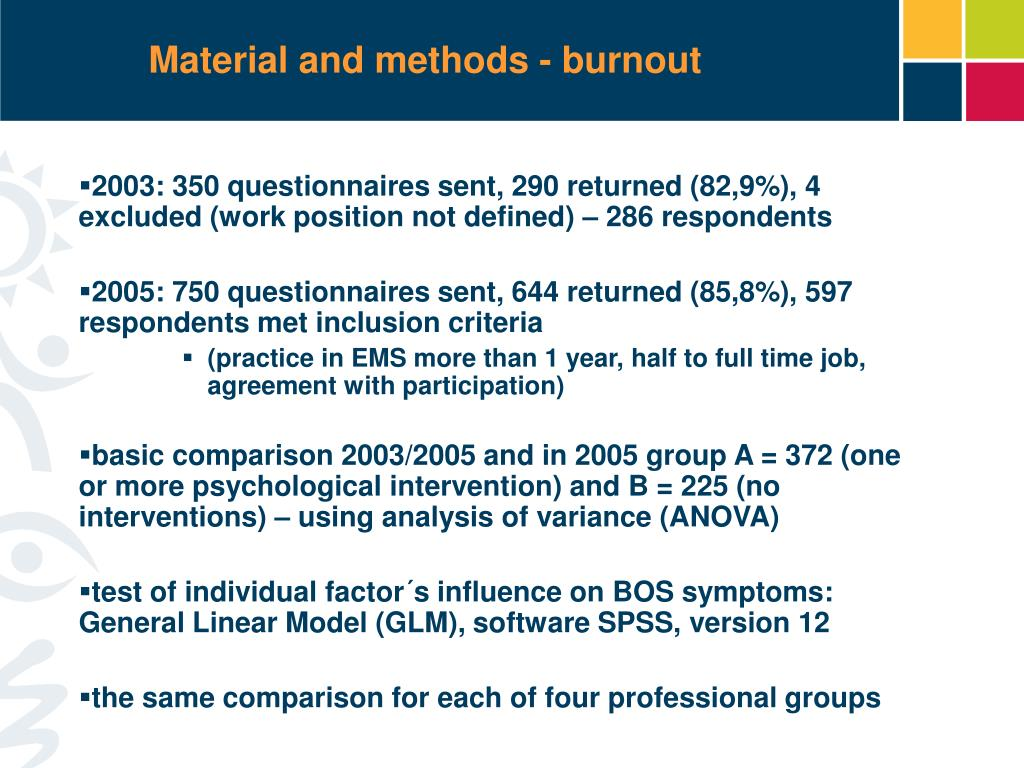 Material and methods - burnout