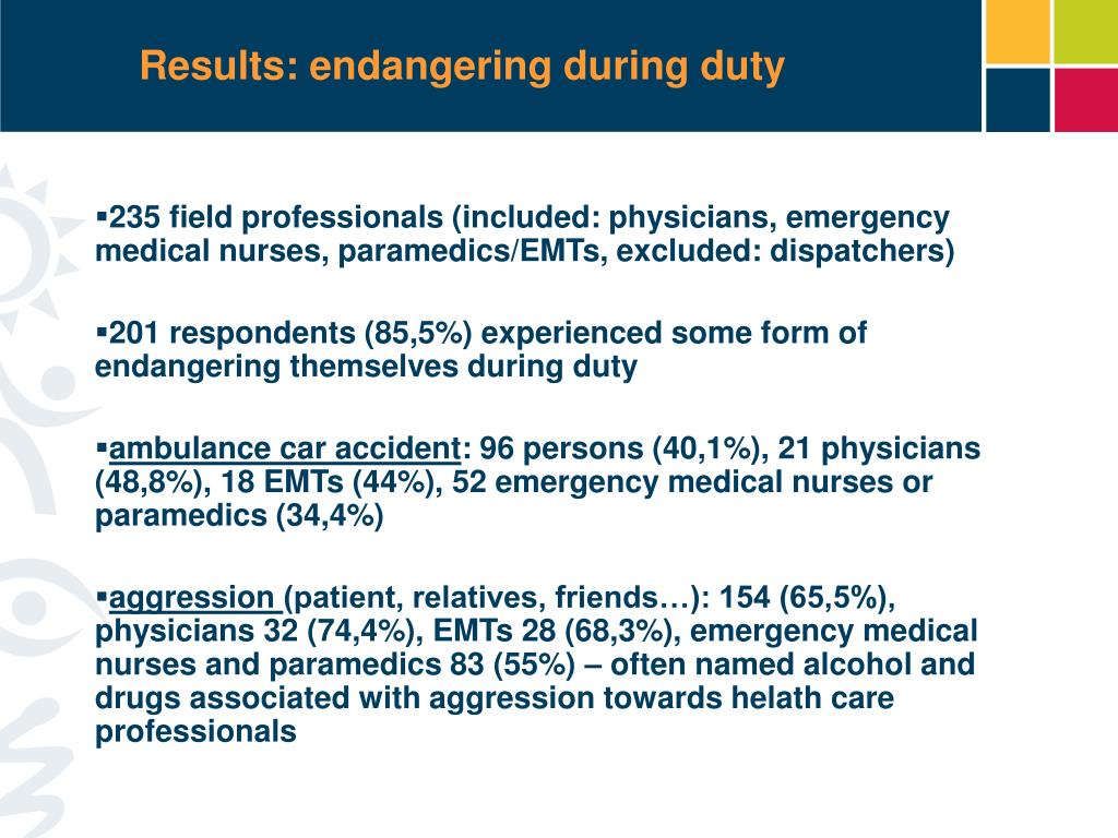 Results: endangering during duty