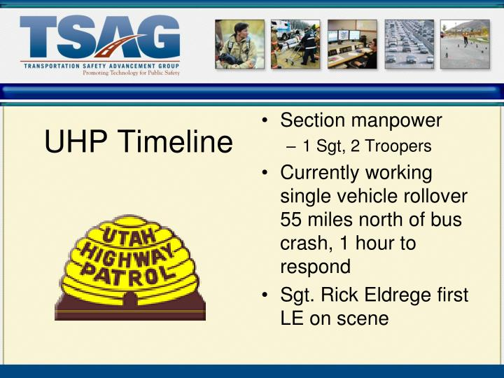 UHP Timeline