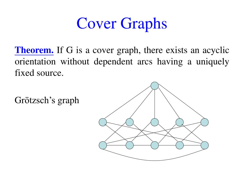 Cover Graphs