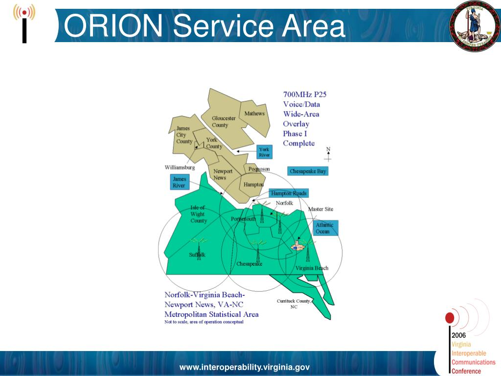 ORION Service Area
