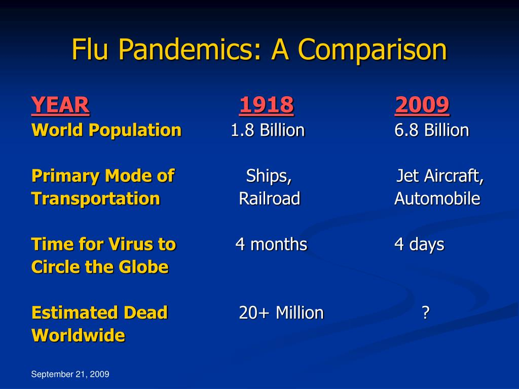Flu Pandemics: A Comparison