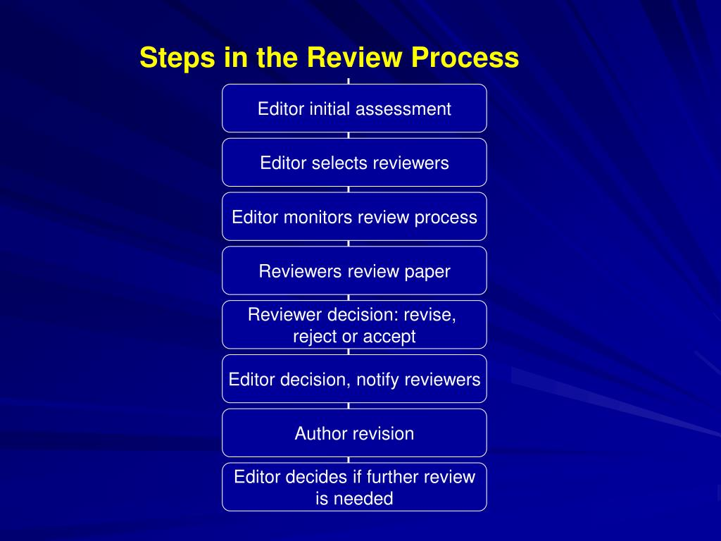 Steps in the Review Process