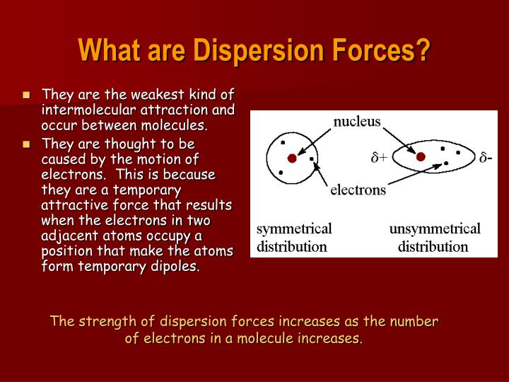 They are the weakest kind of intermolecular attraction and occur between molecules.