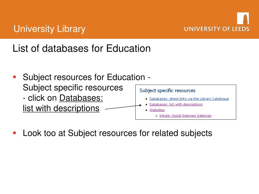 List of databases for Education