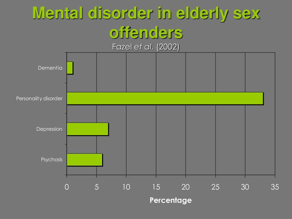 Mental disorder in elderly sex offenders