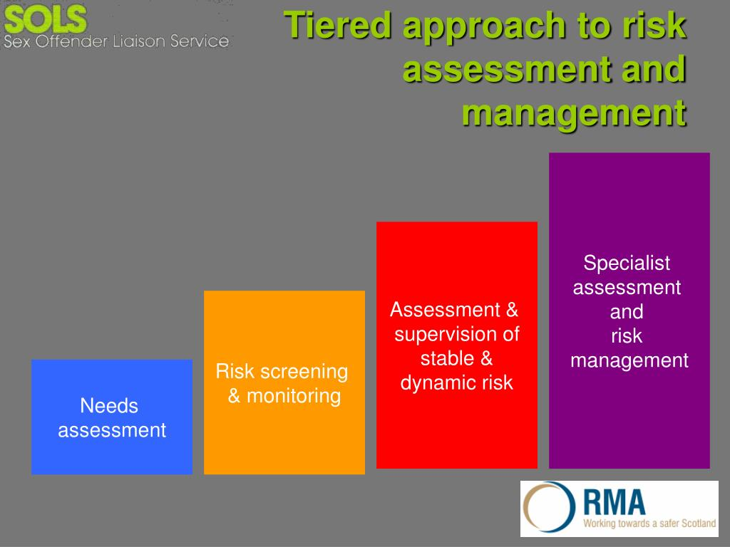 Tiered approach to risk assessment and management