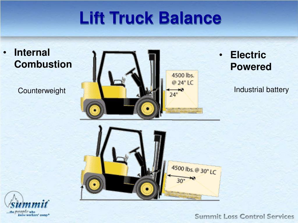 Lift Truck Balance