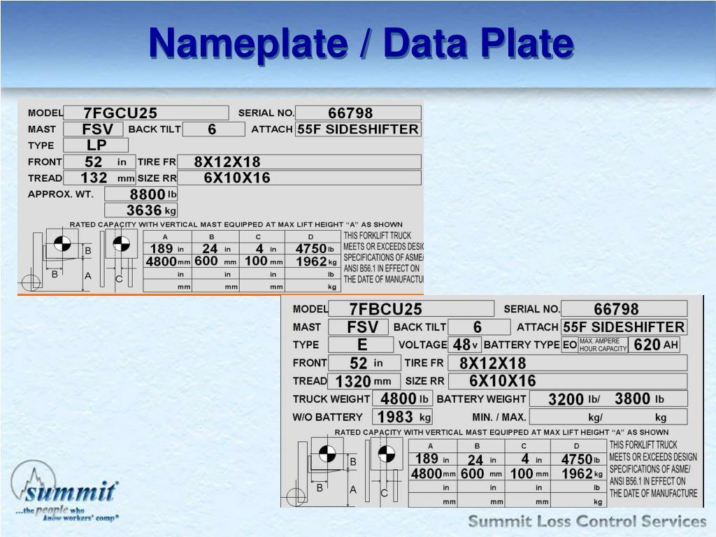 Nameplate / Data Plate