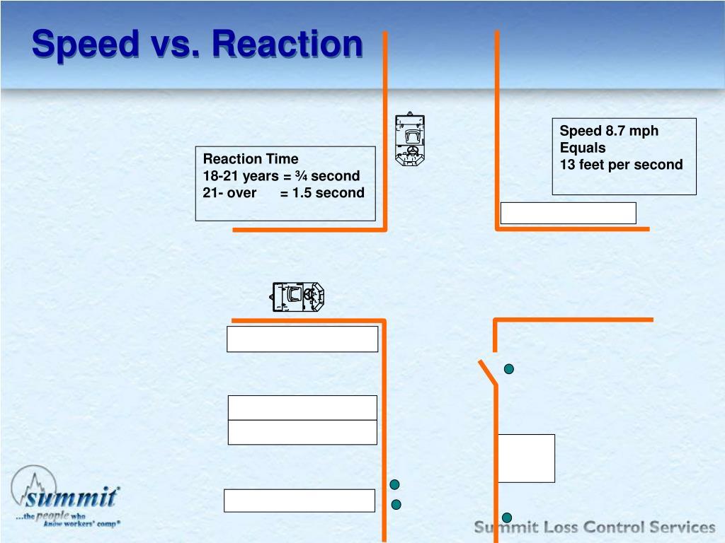 Speed vs. Reaction