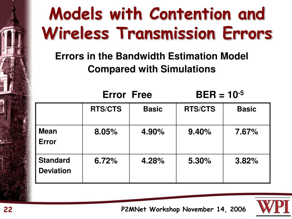 Models with Contention and Wireless Transmission Errors