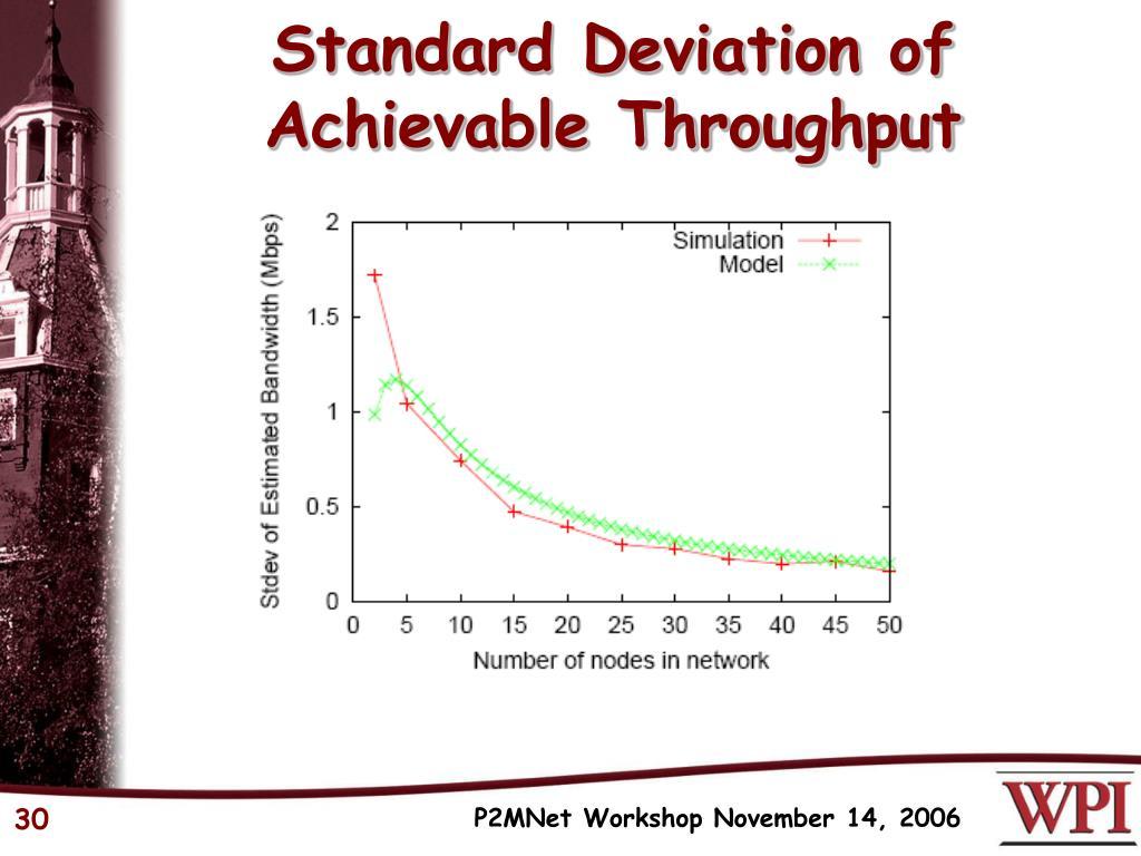 Standard Deviation of Achievable Throughput