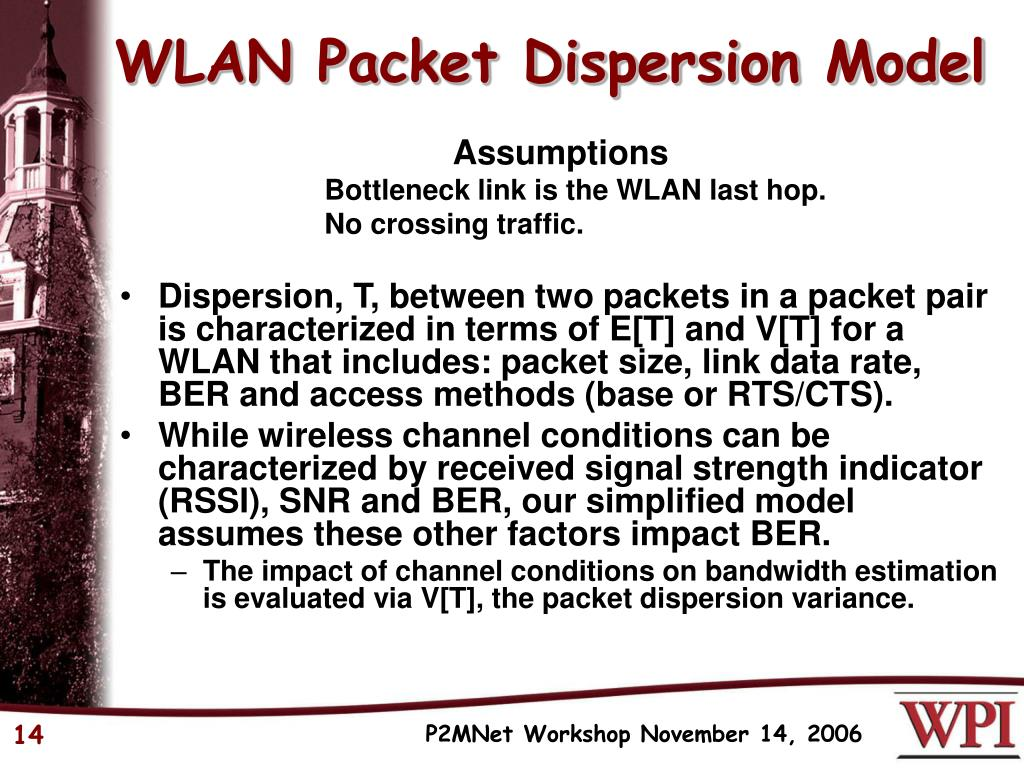 WLAN Packet Dispersion Model