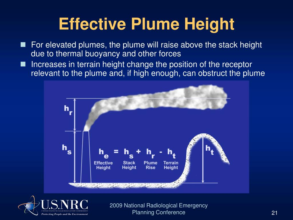 Effective Plume Height