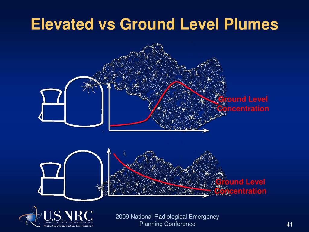 Elevated vs Ground Level Plumes