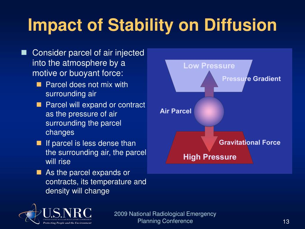 Impact of Stability on Diffusion