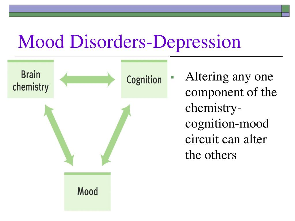 Mood Disorders-Depression