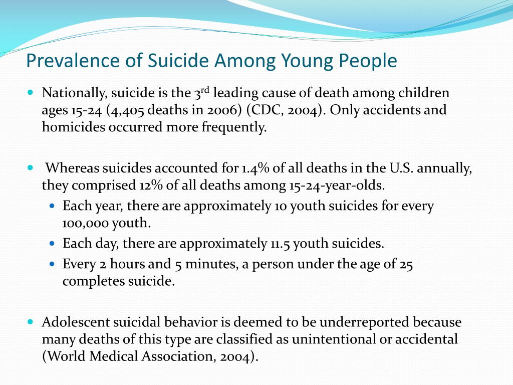 Prevalence of Suicide Among Young People