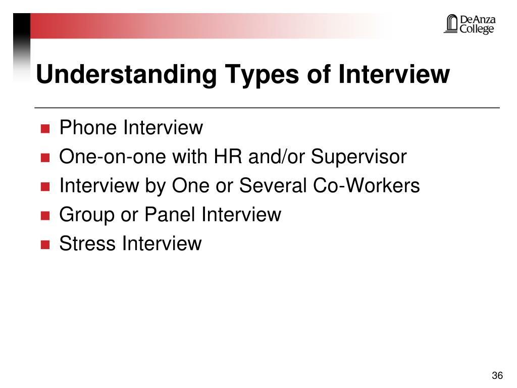 Understanding Types of Interview