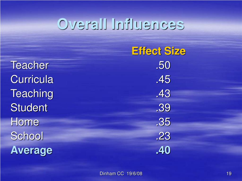Overall Influences