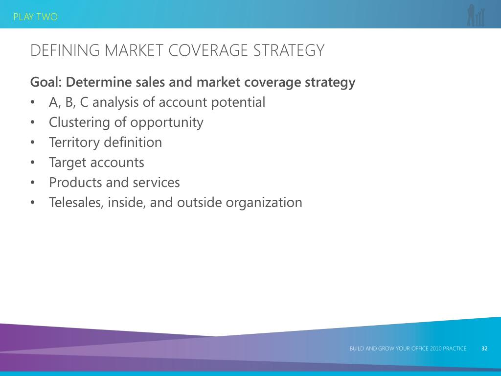 Defining Market Coverage Strategy