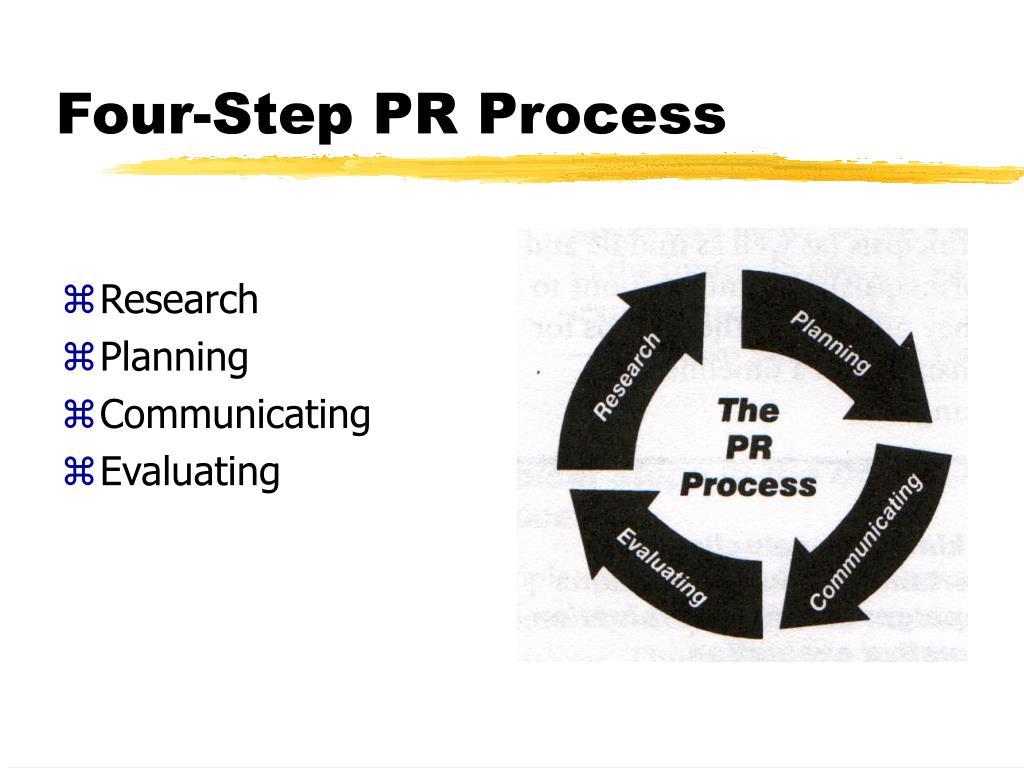 Four-Step PR Process