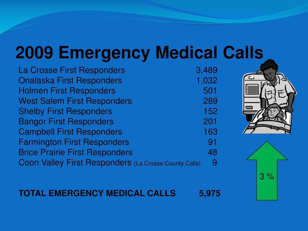 2009 Emergency Medical Calls
