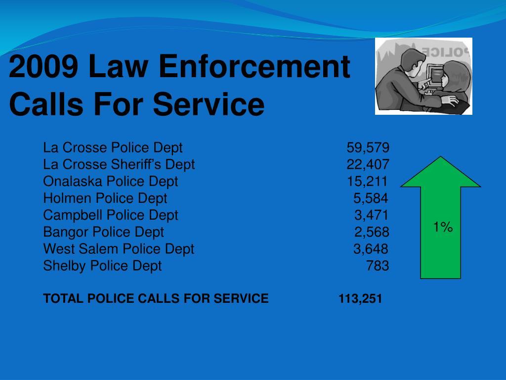 2009 Law Enforcement