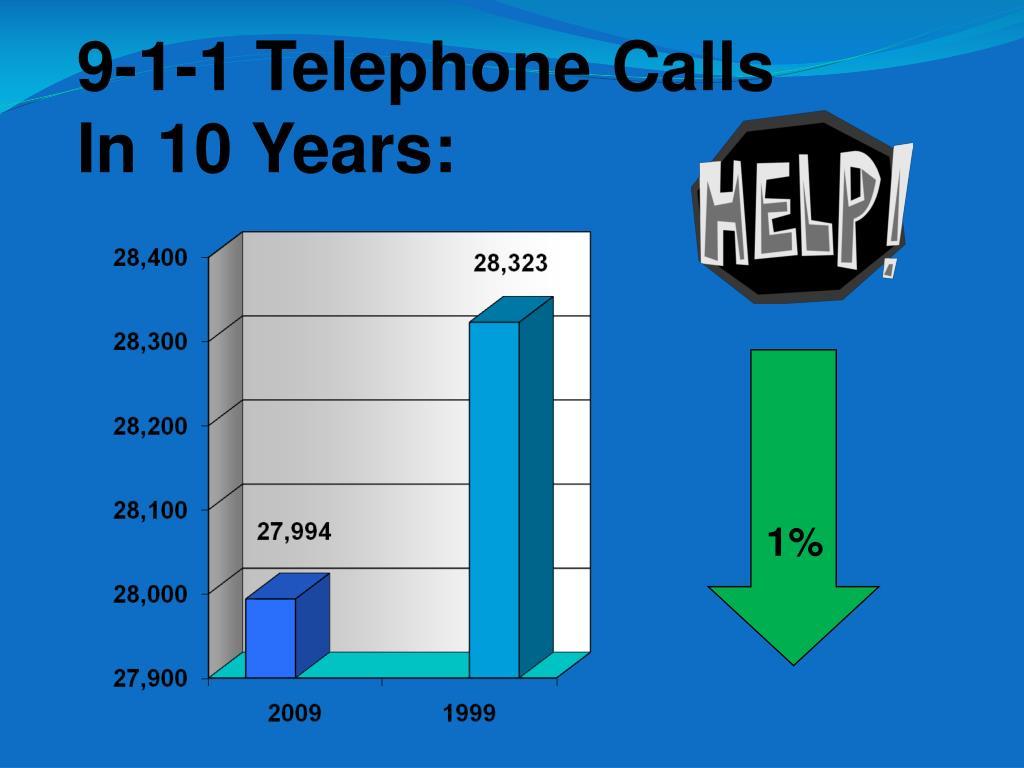 9-1-1 Telephone Calls