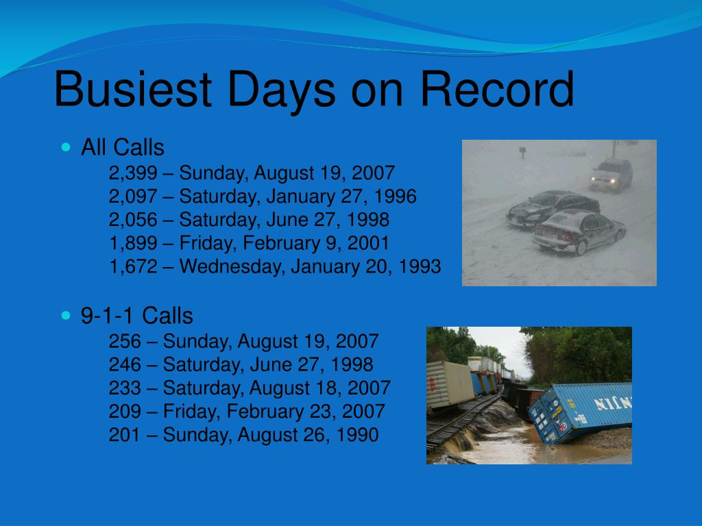 Busiest Days on Record