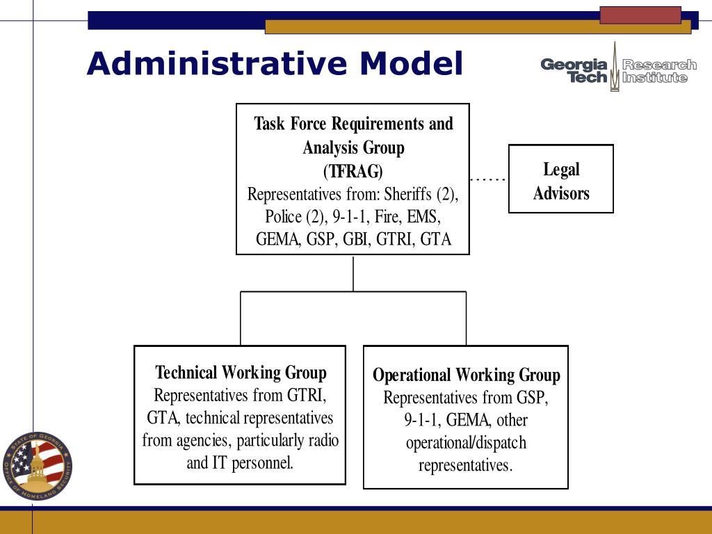 Administrative Model