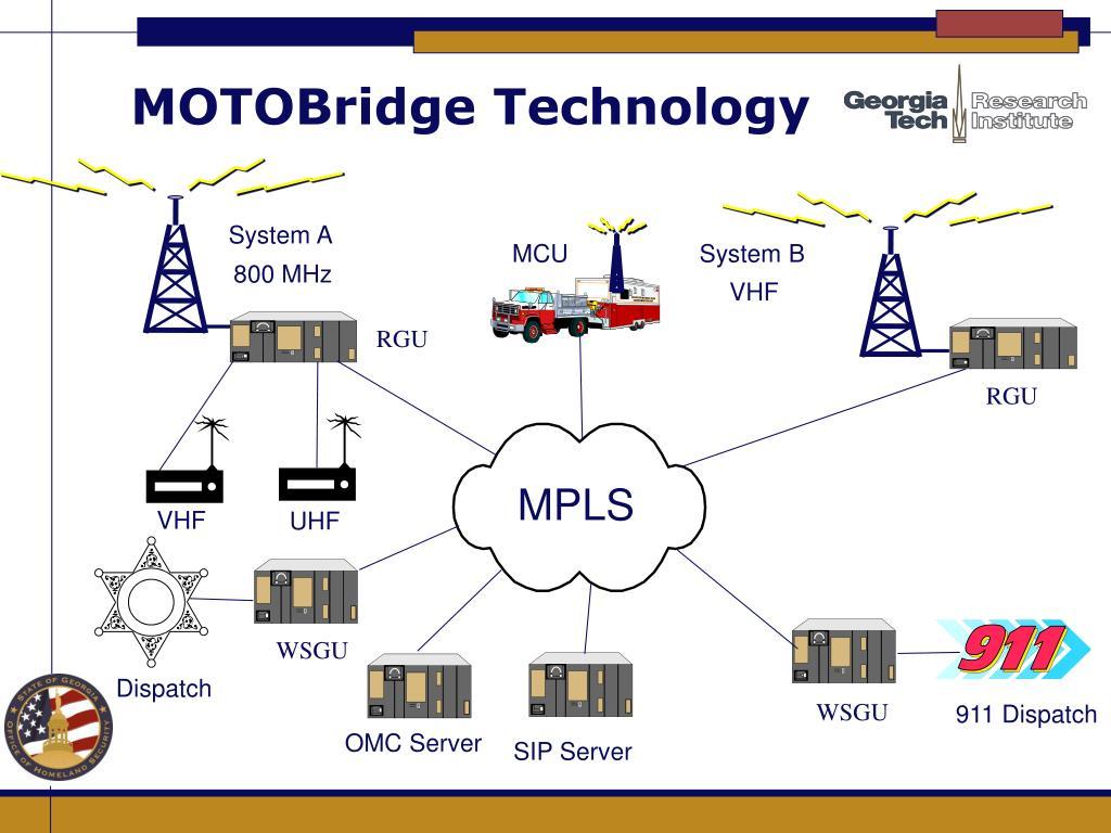 MOTOBridge Technology