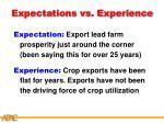 expectations vs experience