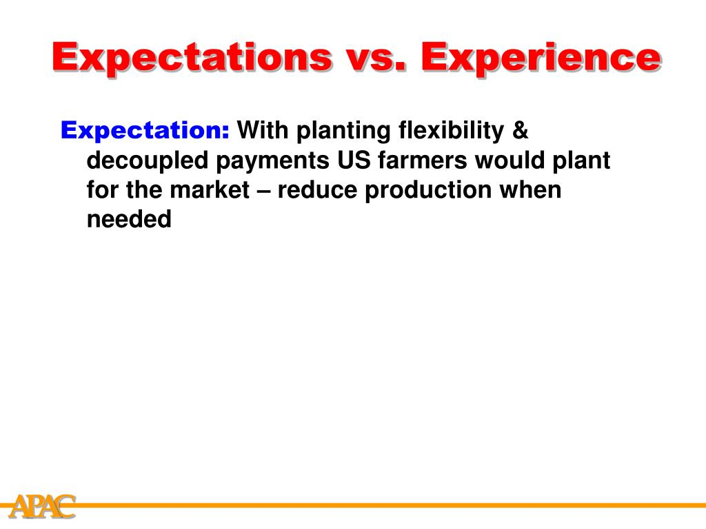 Expectations vs. Experience