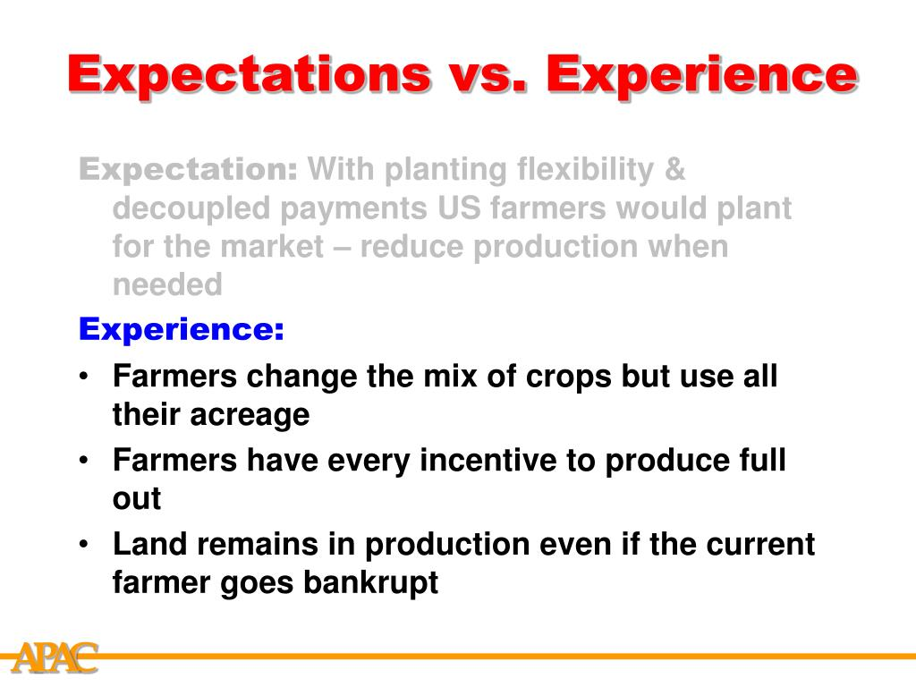 Expectations vs. Experience