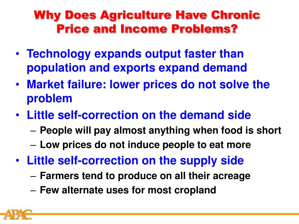 Why Does Agriculture Have Chronic Price and Income Problems?