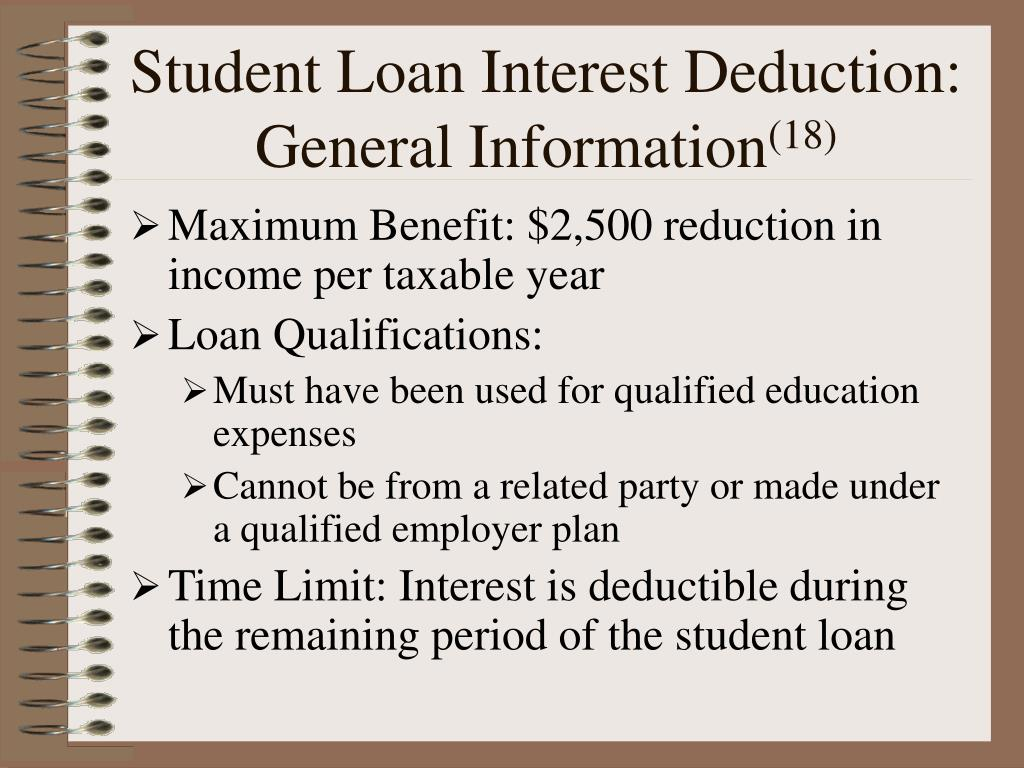 Student Loan Interest Deduction: General Information